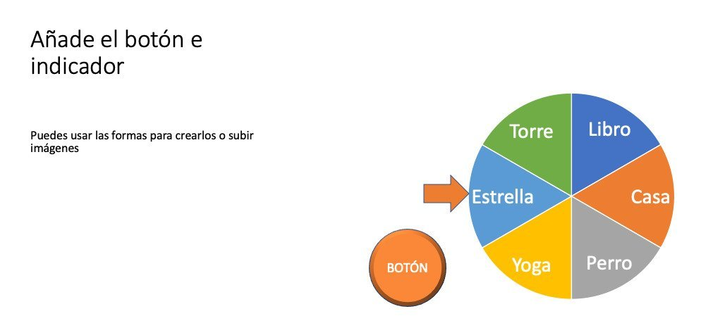 Ruleta-powerpoint-interactiva